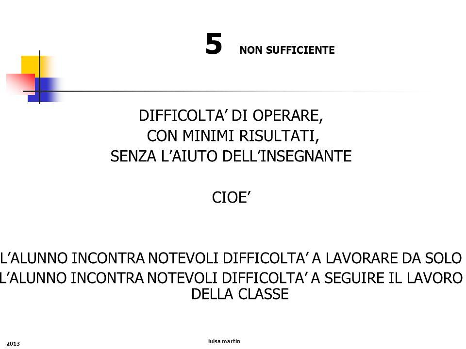 5 NON SUFFICIENTE DIFFICOLTA' DI OPERARE, CON MINIMI RISULTATI,