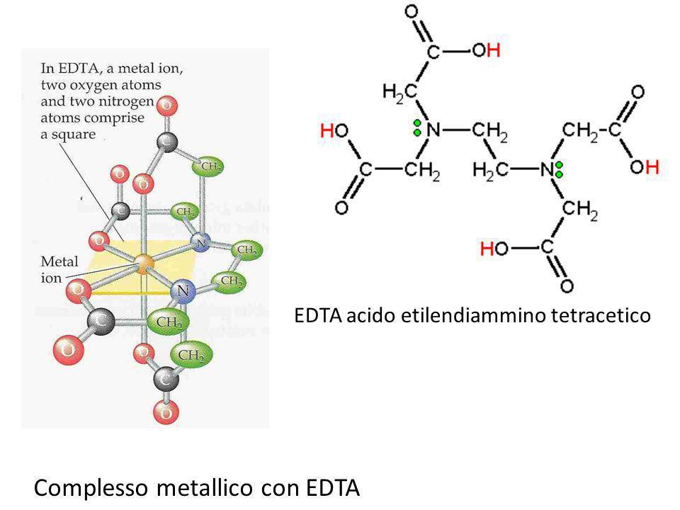 Complesso metallico con EDTA