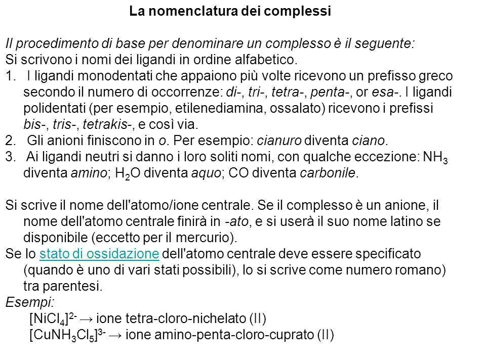 La nomenclatura dei complessi