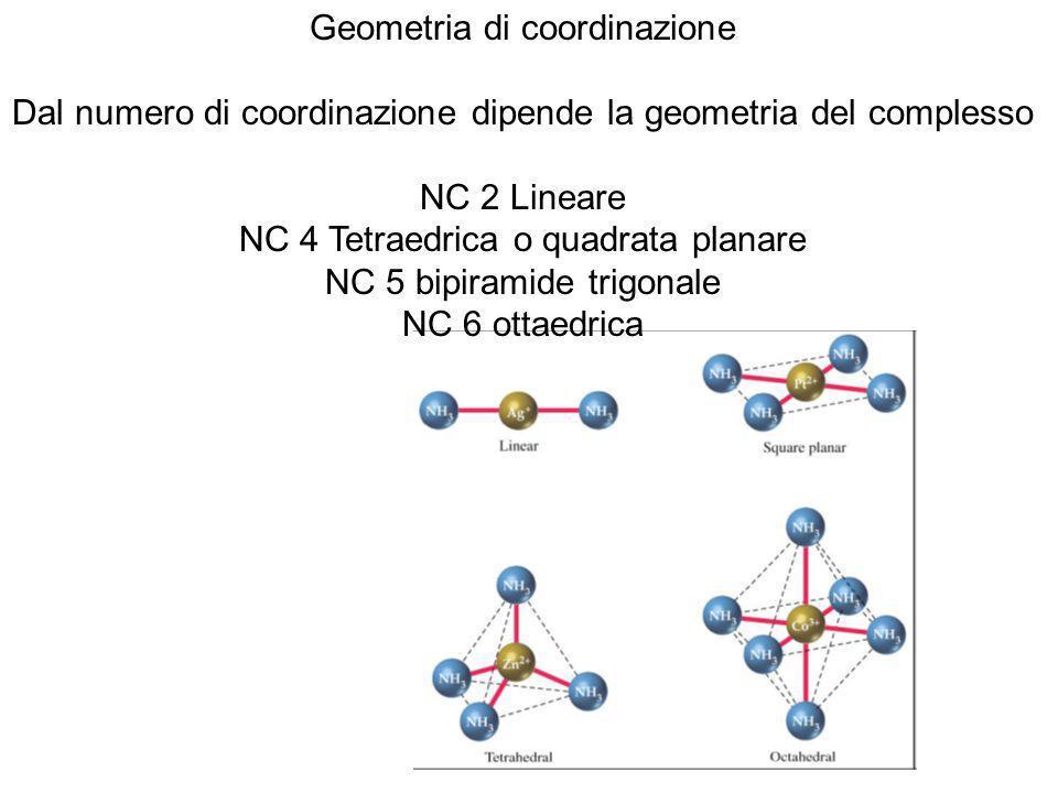 Geometria di coordinazione