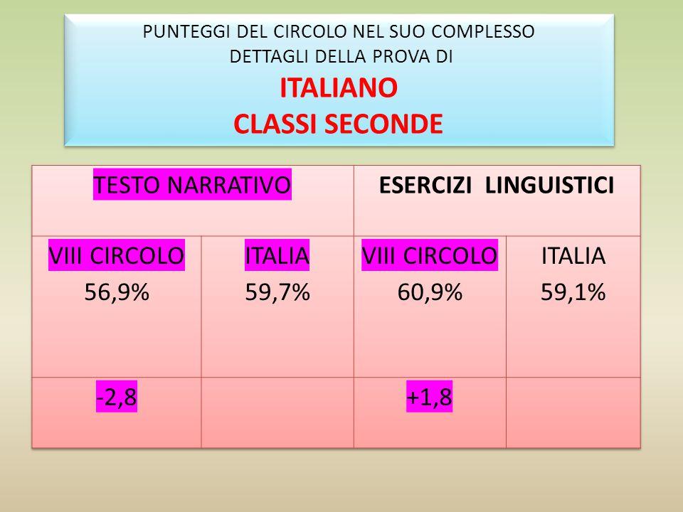 ITALIANO CLASSI SECONDE TESTO NARRATIVO ESERCIZI LINGUISTICI