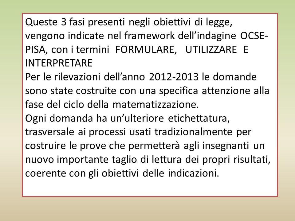 Queste 3 fasi presenti negli obiettivi di legge, vengono indicate nel framework dell'indagine OCSE-PISA, con i termini FORMULARE, UTILIZZARE E INTERPRETARE