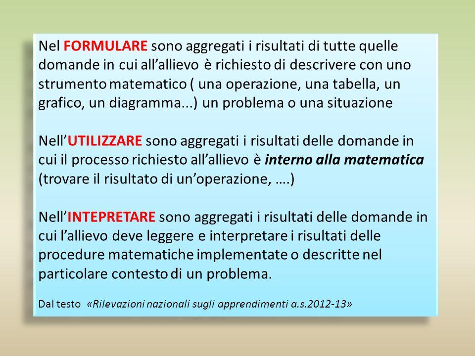 Nel FORMULARE sono aggregati i risultati di tutte quelle domande in cui all'allievo è richiesto di descrivere con uno strumento matematico ( una operazione, una tabella, un grafico, un diagramma...) un problema o una situazione