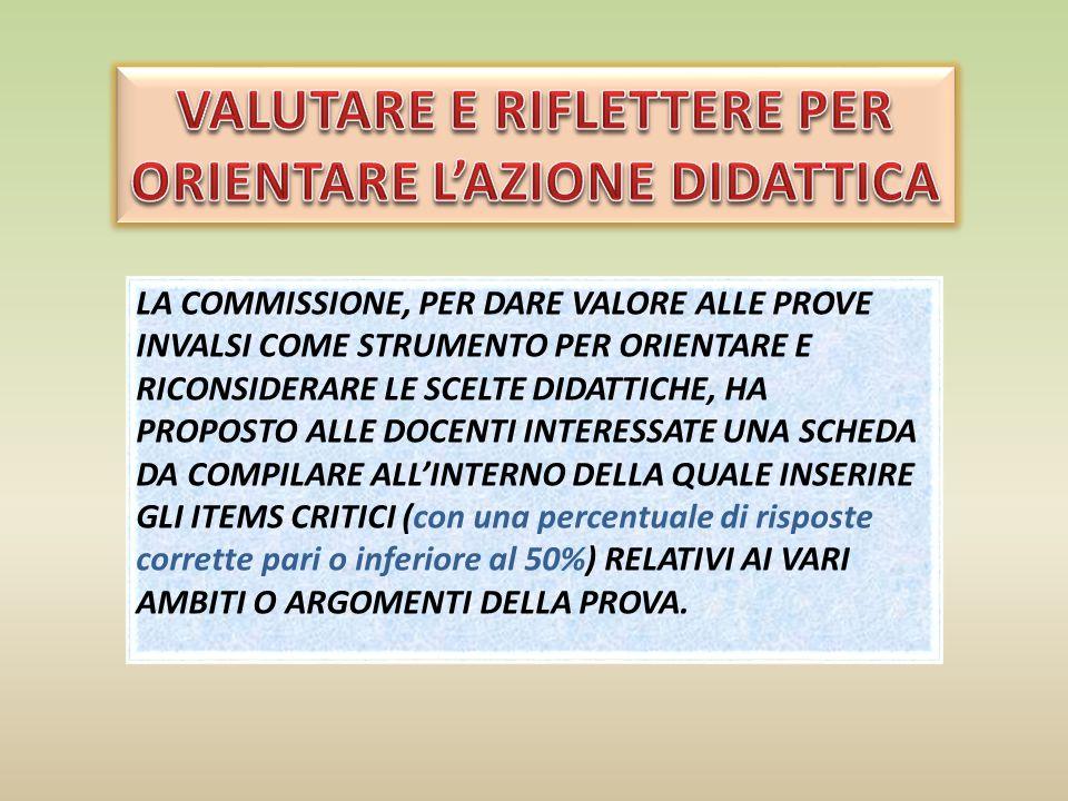VALUTARE E RIFLETTERE PER ORIENTARE L'AZIONE DIDATTICA