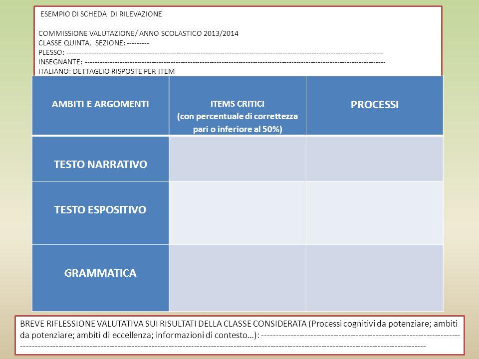 PROCESSI TESTO NARRATIVO TESTO ESPOSITIVO GRAMMATICA