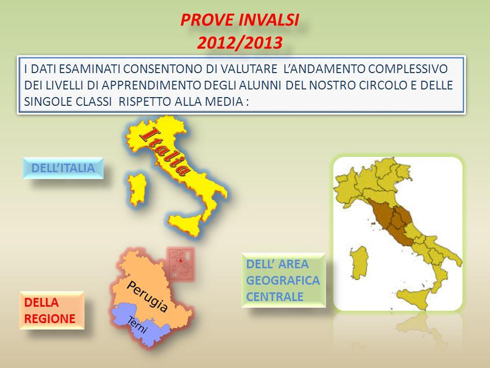 PROVE INVALSI 2012/2013
