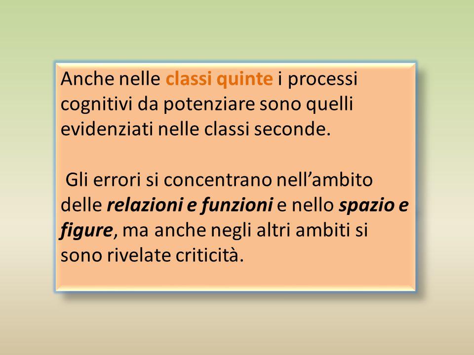 Anche nelle classi quinte i processi cognitivi da potenziare sono quelli evidenziati nelle classi seconde.