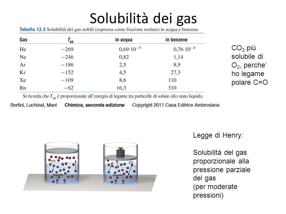 Solubilità dei gas CO2 più solubile di O2, perche' ho legame polare C=O. Legge di Henry: