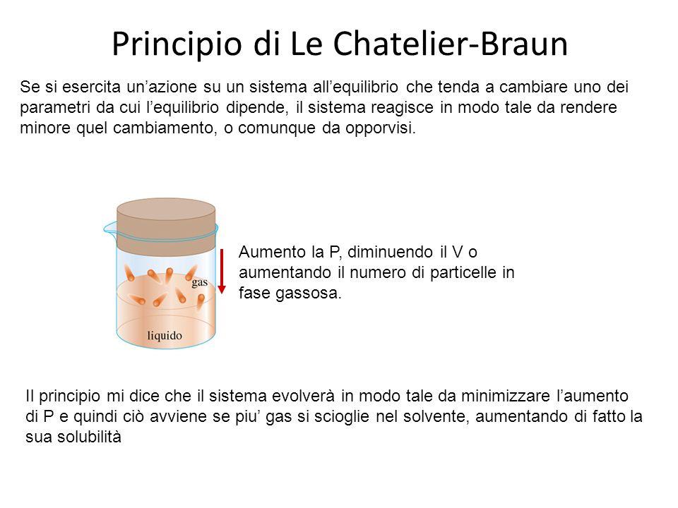 Principio di Le Chatelier-Braun