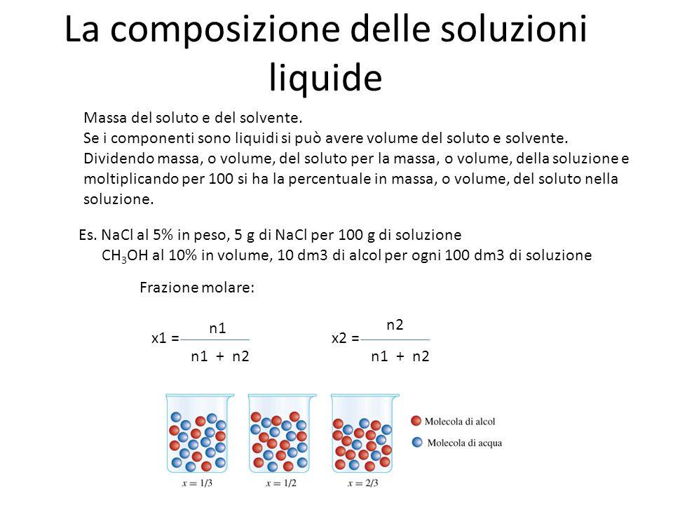 La composizione delle soluzioni liquide