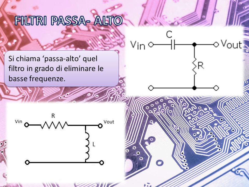 FILTRI PASSA- ALTO Si chiama 'passa-alto' quel filtro in grado di eliminare le basse frequenze.