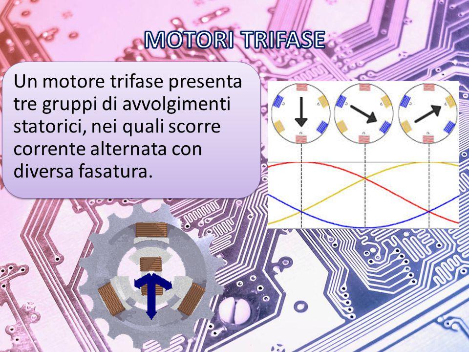 MOTORI TRIFASE Un motore trifase presenta tre gruppi di avvolgimenti statorici, nei quali scorre corrente alternata con diversa fasatura.