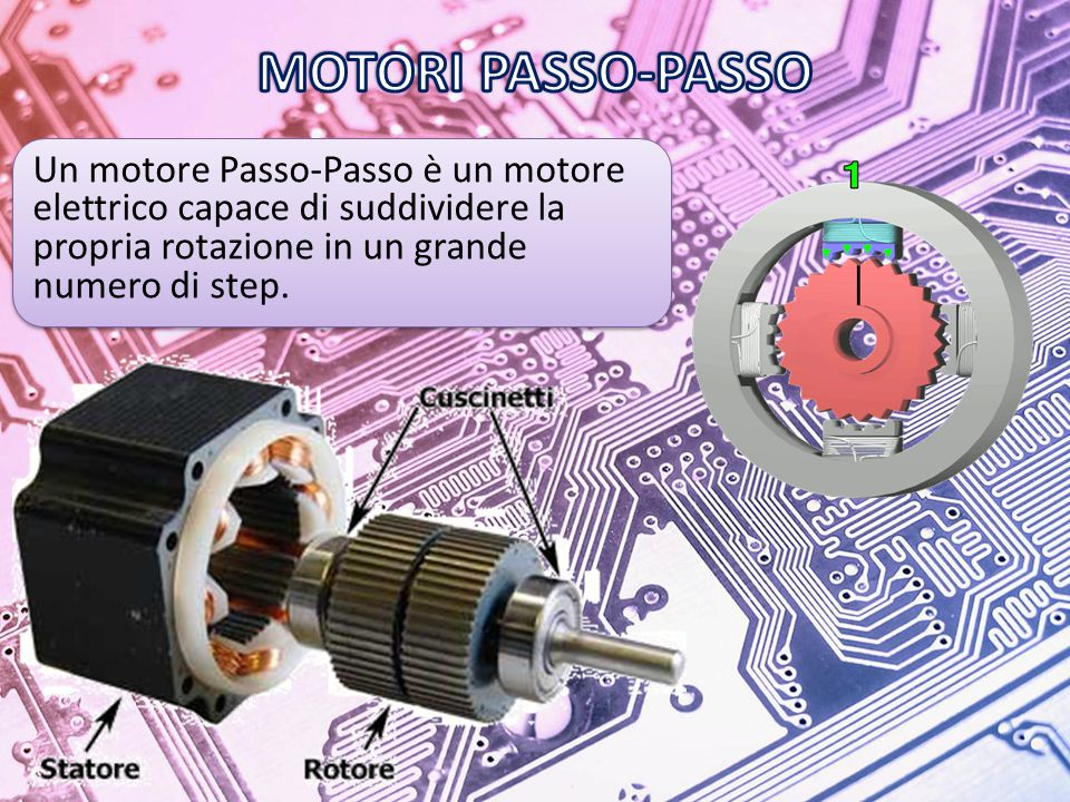 MOTORI PASSO-PASSO Un motore Passo-Passo è un motore elettrico capace di suddividere la propria rotazione in un grande numero di step.