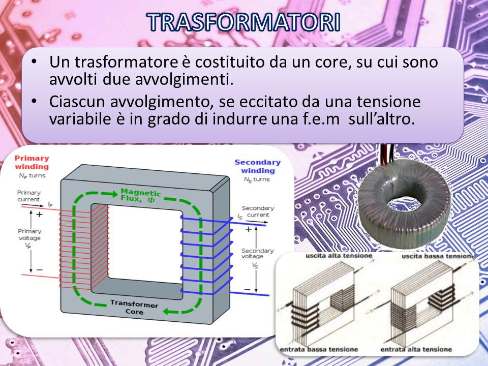 TRASFORMATORI Un trasformatore è costituito da un core, su cui sono avvolti due avvolgimenti.