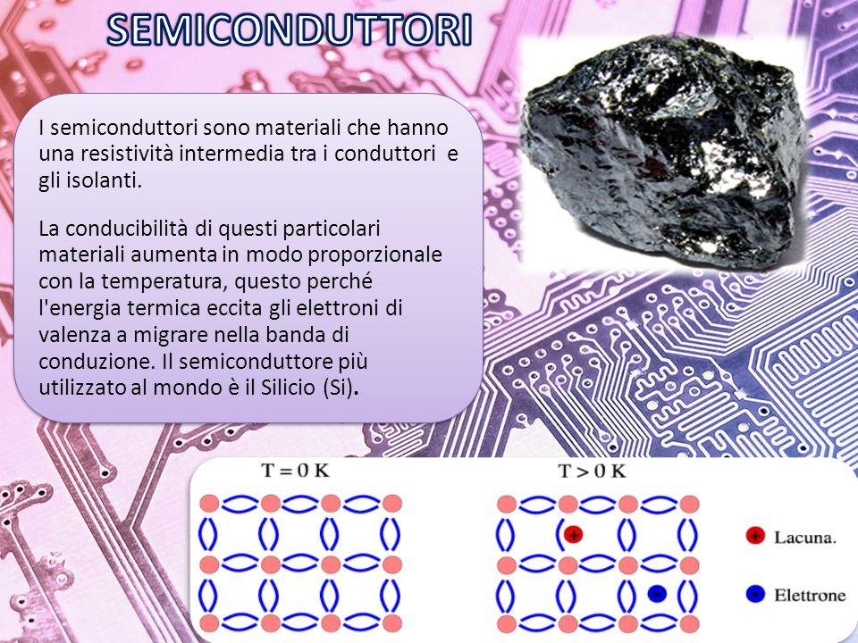 SEMICONDUTTORI I semiconduttori sono materiali che hanno una resistività intermedia tra i conduttori e gli isolanti.