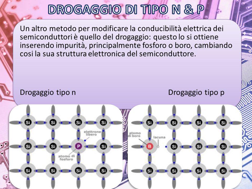 DROGAGGIO DI TIPO N & P
