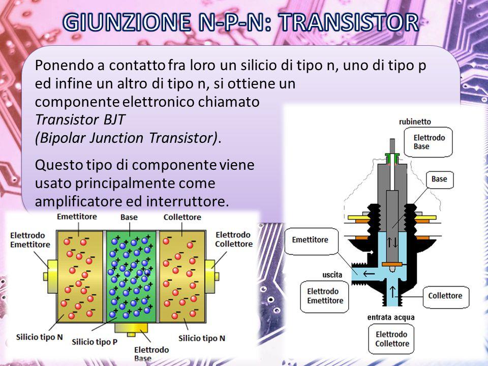 GIUNZIONE N-P-N: TRANSISTOR