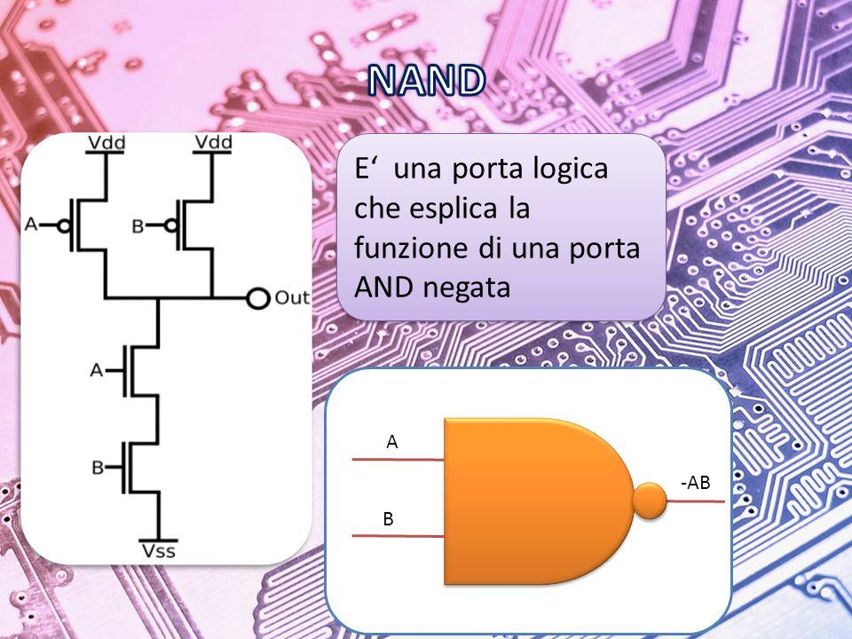 NAND E' una porta logica che esplica la funzione di una porta AND negata A -AB B