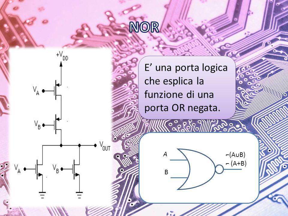 NOR E' una porta logica che esplica la funzione di una porta OR negata. A ⌐(AᴜB) ⌐ (A+B) B