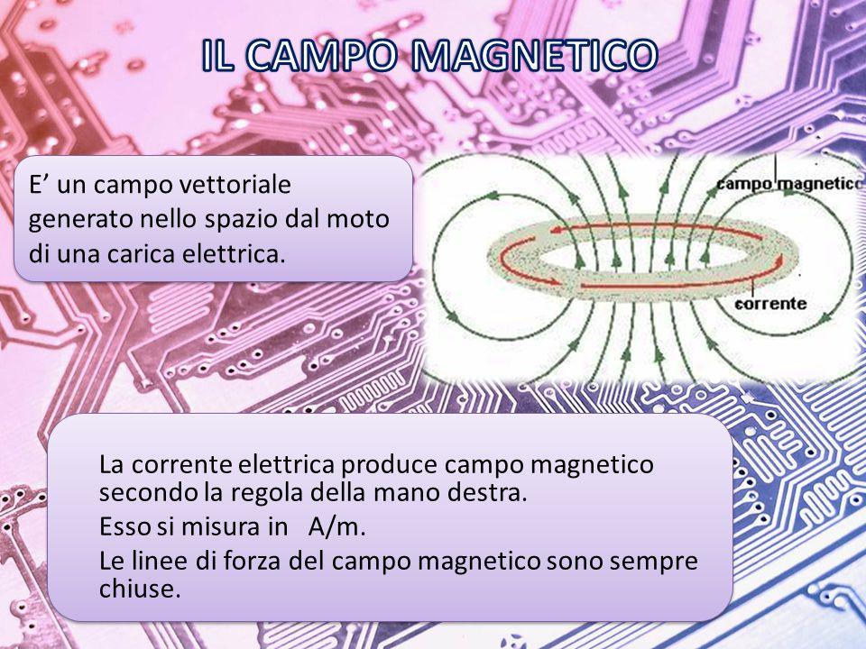 IL CAMPO MAGNETICO E' un campo vettoriale generato nello spazio dal moto di una carica elettrica.