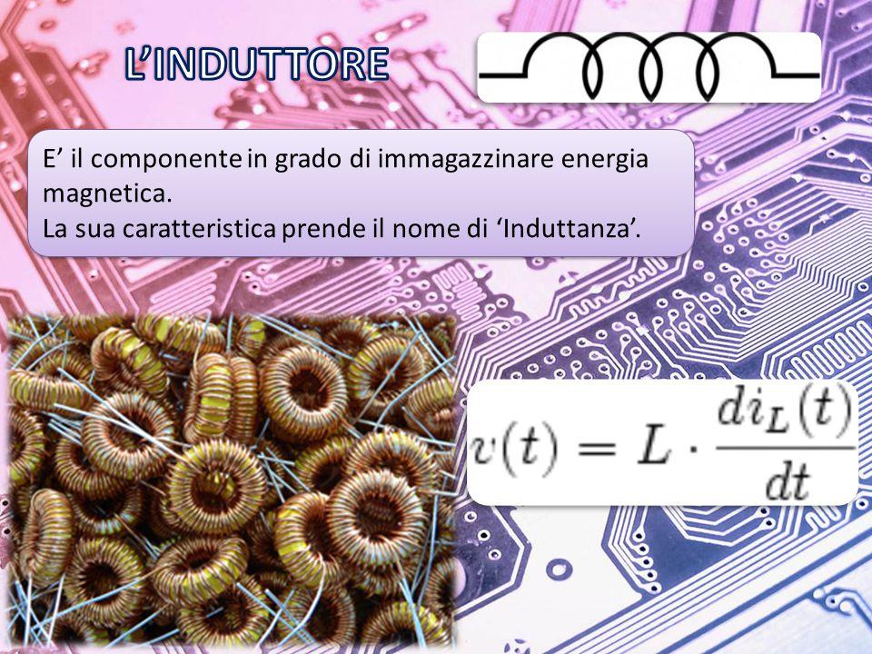 L'INDUTTORE E' il componente in grado di immagazzinare energia magnetica.
