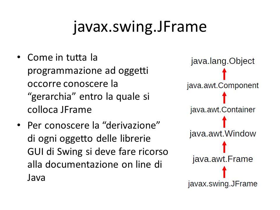 javax.swing.JFrame Come in tutta la programmazione ad oggetti occorre conoscere la gerarchia entro la quale si colloca JFrame.