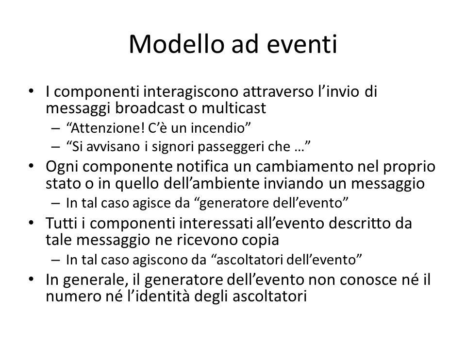 Modello ad eventi I componenti interagiscono attraverso l'invio di messaggi broadcast o multicast. Attenzione! C'è un incendio