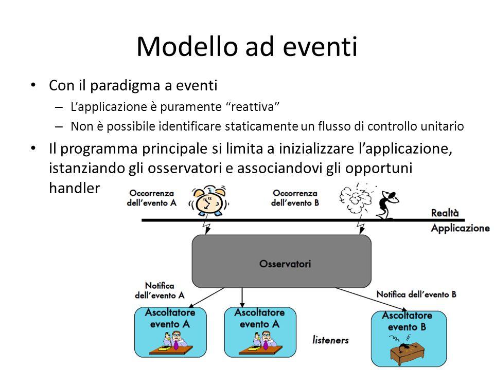 Modello ad eventi Con il paradigma a eventi
