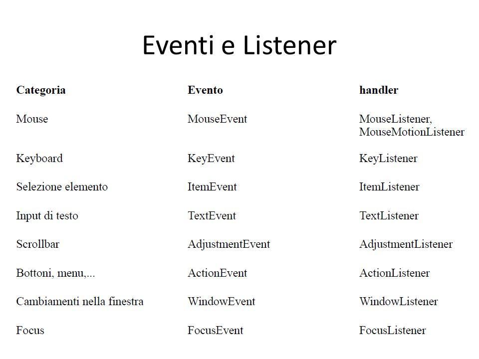 Eventi e Listener