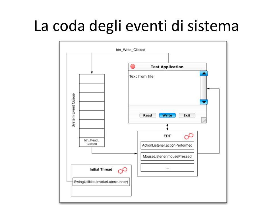 La coda degli eventi di sistema
