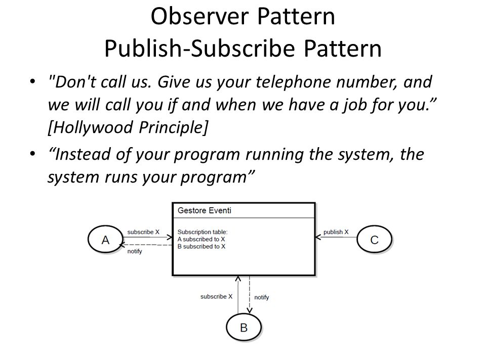 Observer Pattern Publish-Subscribe Pattern