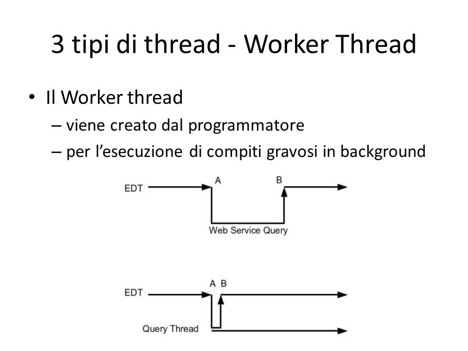 3 tipi di thread - Worker Thread