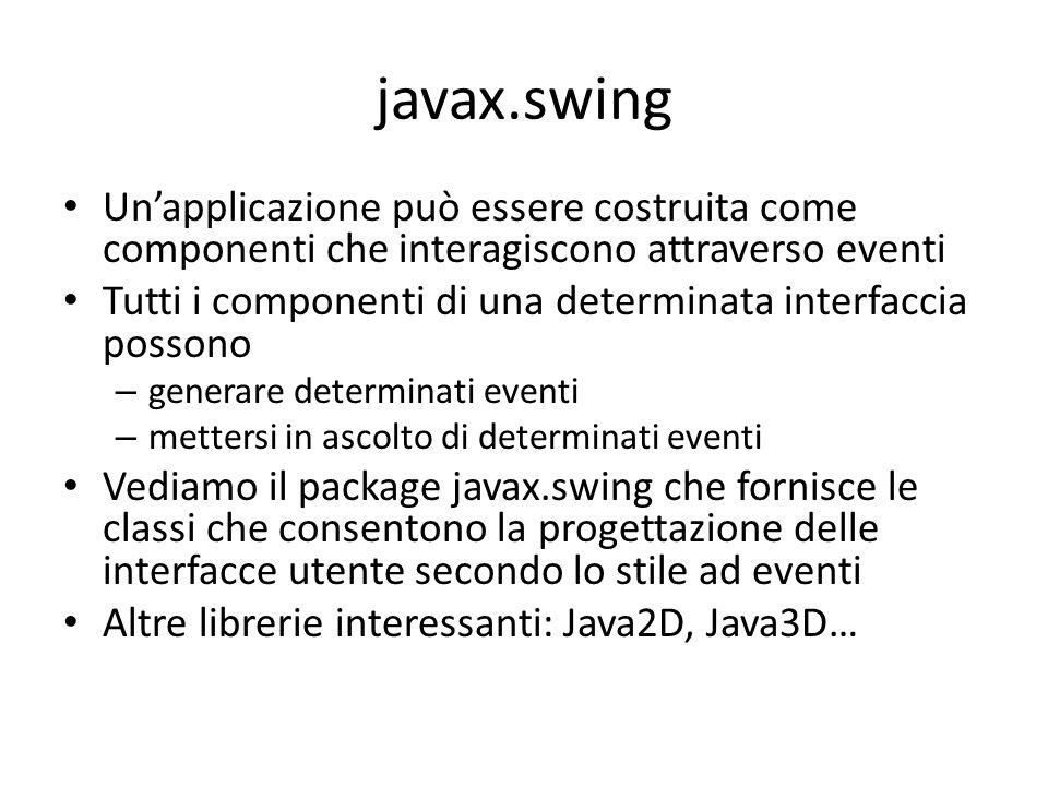 javax.swing Un'applicazione può essere costruita come componenti che interagiscono attraverso eventi.