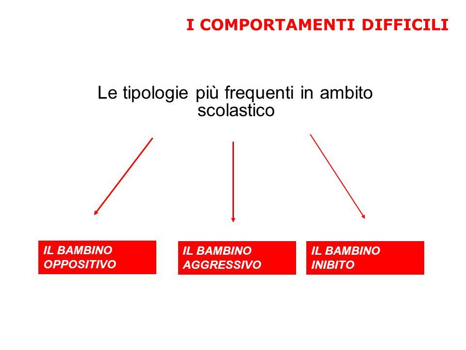 I COMPORTAMENTI DIFFICILI