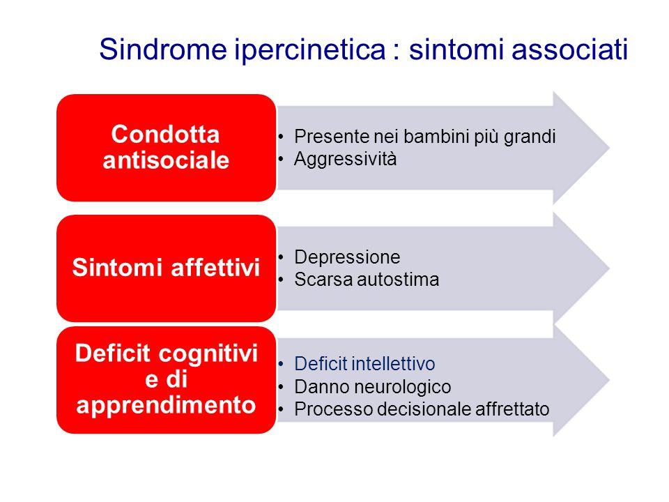 Sindrome ipercinetica : sintomi associati