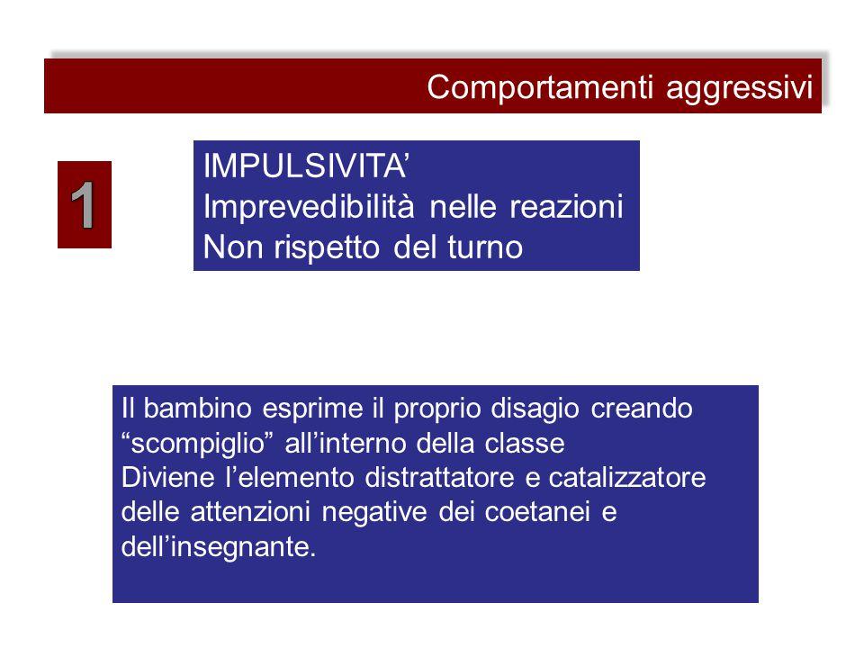 1 Comportamenti aggressivi IMPULSIVITA' Imprevedibilità nelle reazioni