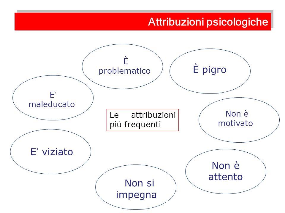 Attribuzioni psicologiche