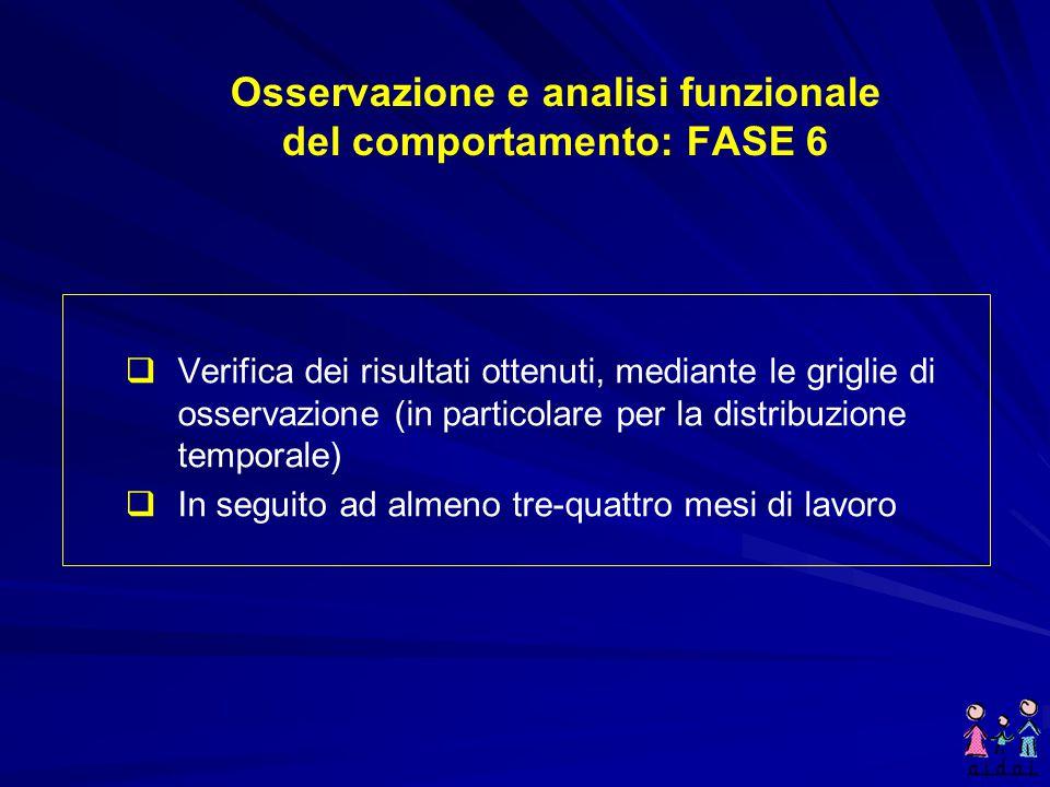 Osservazione e analisi funzionale del comportamento: FASE 6