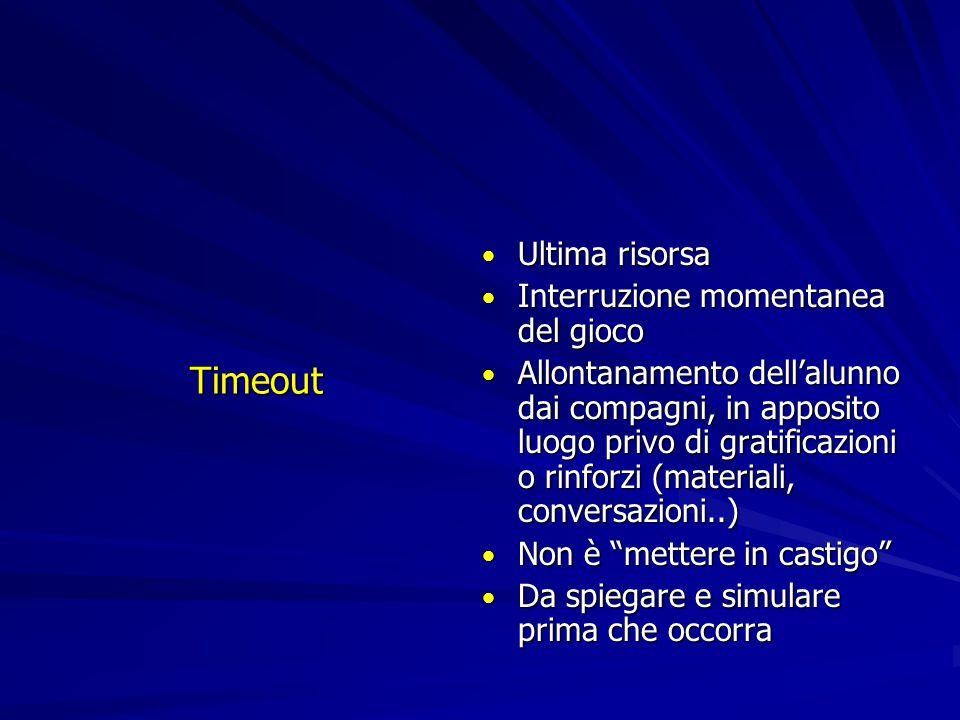 Timeout Ultima risorsa Interruzione momentanea del gioco
