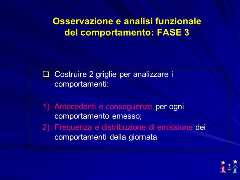 Osservazione e analisi funzionale del comportamento: FASE 3