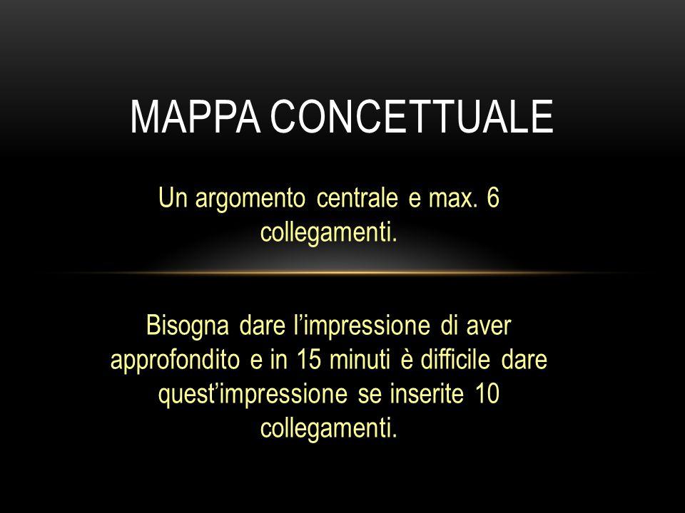 Un argomento centrale e max. 6 collegamenti.