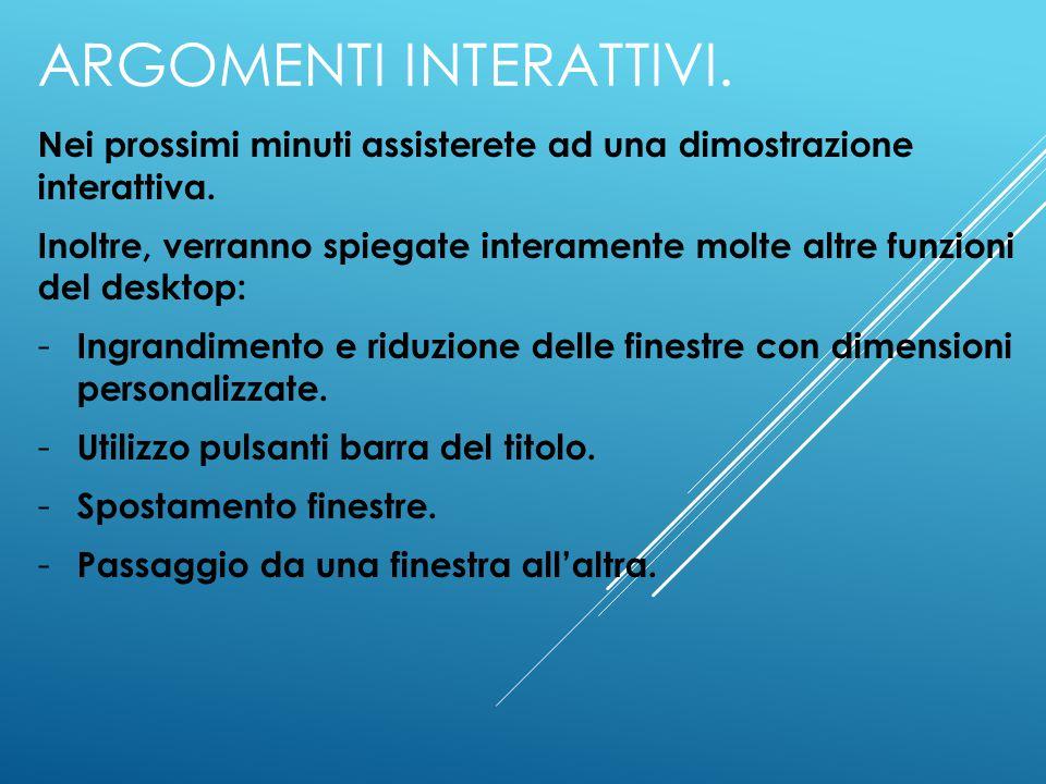 Argomenti interattivi.