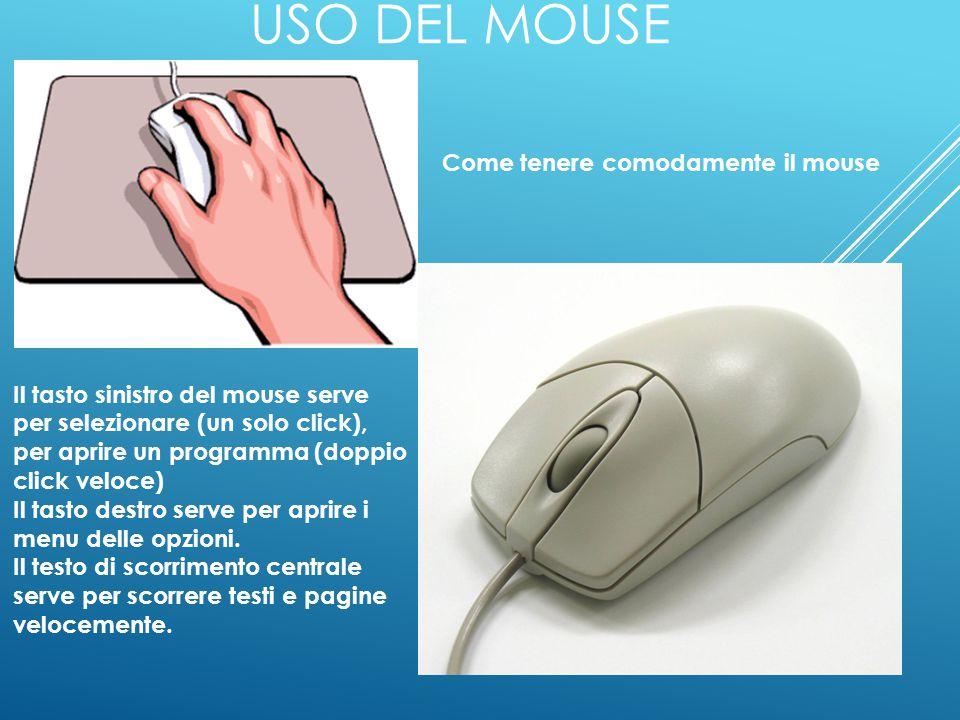 Uso del mouse Come tenere comodamente il mouse