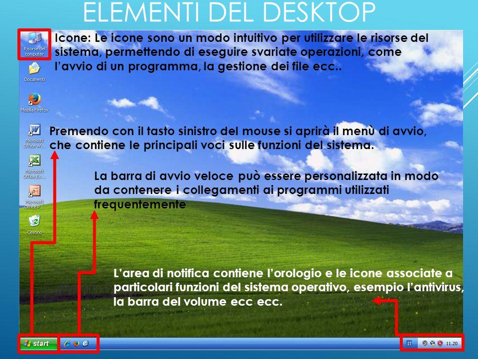 Elementi del Desktop