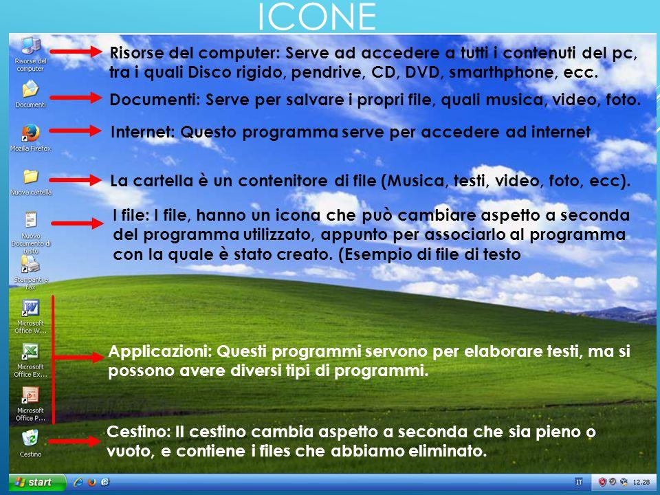 Icone Risorse del computer: Serve ad accedere a tutti i contenuti del pc, tra i quali Disco rigido, pendrive, CD, DVD, smarthphone, ecc.