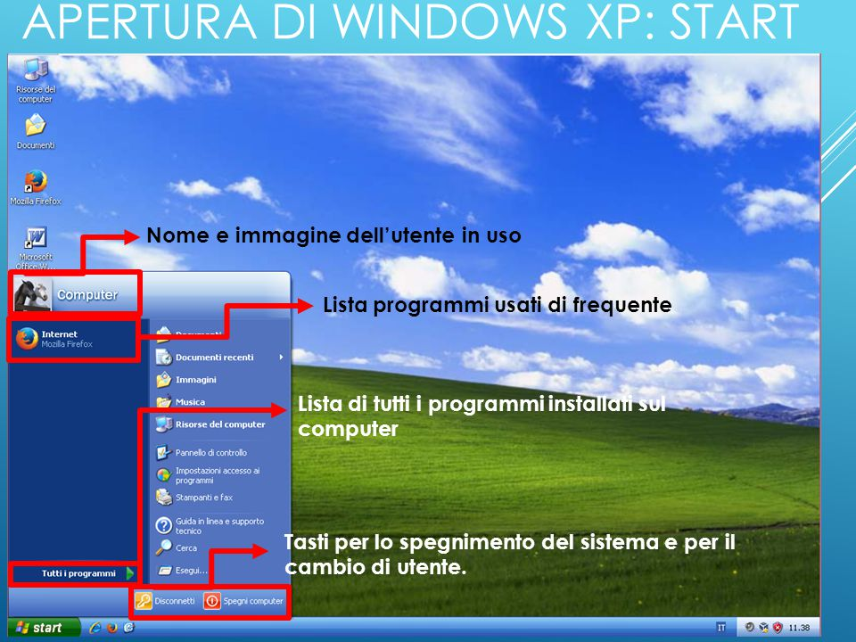 Apertura di Windows XP: Start