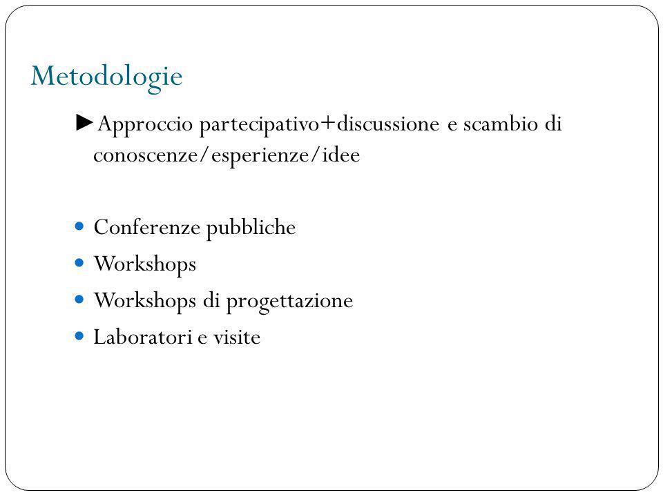 Metodologie Conferenze pubbliche Workshops Workshops di progettazione