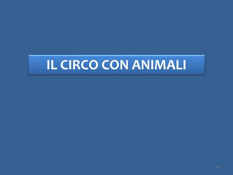 IL CIRCO CON ANIMALI