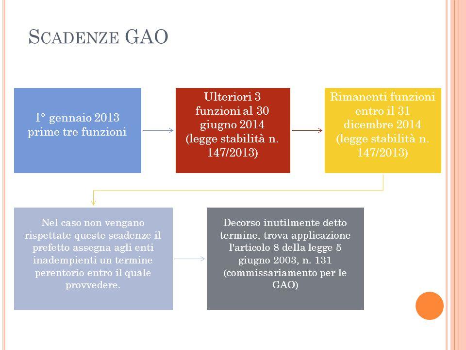 Scadenze GAO 1° gennaio 2013 prime tre funzioni