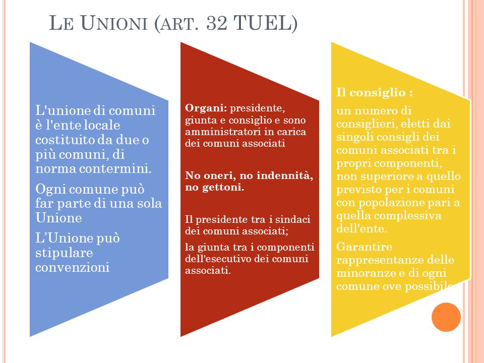 Le Unioni (art. 32 TUEL) L unione di comuni è l ente locale costituito da due o più comuni, di norma contermini.